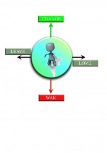 Wege aus dem Konflikt